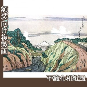 葛飾北斎「東都御茶之水風景」【複製画:不織布和紙風】